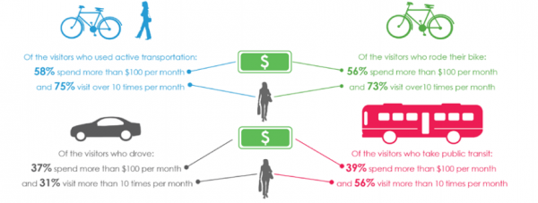 TCAT Infographic